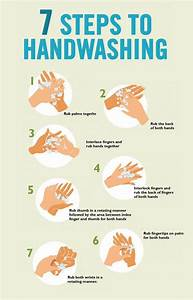 7 Steps Of Handwashing Pdf