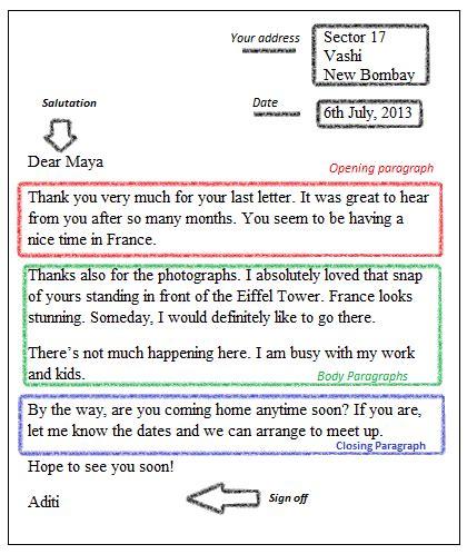 write letter  nabard exam scoreup blog