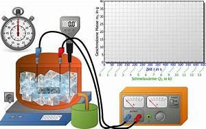 Spezifische Wärmekapazität Berechnen : bestimmung der spezifischen schmelzw rme von wasser maschinenbau physik ~ Themetempest.com Abrechnung