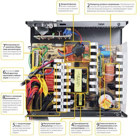 Гібридний двигун принцип роботи особливості і переваги . Корисні поради автомобілістам