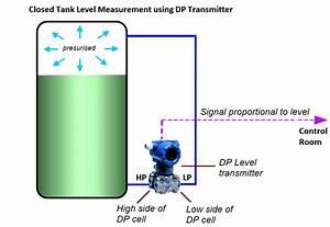 Closed Tank Level Measurement Using Dp Transmitters