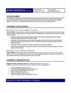 Example Staff Nurse Resume Free Sample New Registered Nurse Resume Sample Sample Resume Nursing Resume Examples Sample Resume Cardiac Nurse Resume Sample