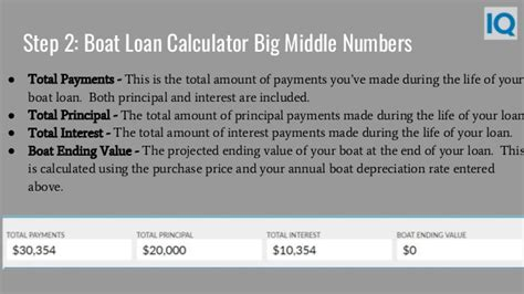 Boat Payment Calculator by Boat Loan Calculator Boat Loan Payment Calculator