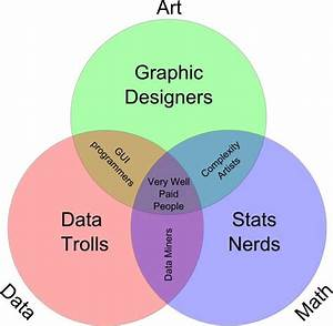 30 Best Images About Data Science On Pinterest