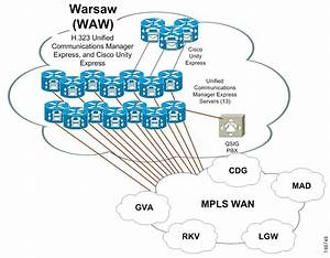 Tested Deployments and Site Models for UC 8.5(1) - Cisco