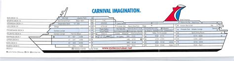 Carnival Imagination Deck Plan by Carnival Imagination Deck Plans 28 Images La To Mexico