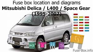 Mitsubishi Space Wagon Fuse Box Diagram