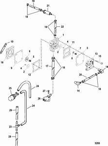 Gascket Mercury 50 Hp 2 Stroke Service Manual