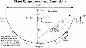 Trap Shooting Field Dimensions