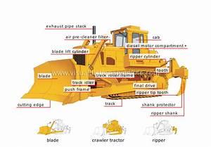 Transport  U0026 Machinery    Heavy Machinery    Bulldozer
