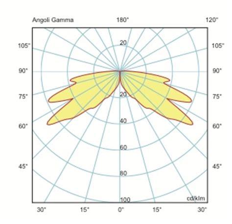 le solaire puissante c 244 ne 3 w led 1 30 233 clairage