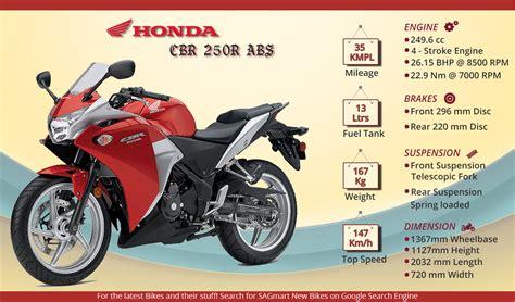 honda cbr price list 100 cbr models with price honda cbr 125 review pros