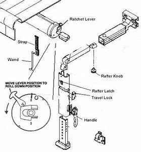 ae awning replacement parts basic rv awning operation With rv diagram solar wiring diagram camping r v wiring outdoors
