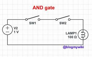 Lightbulb Moment  Learning Logic Gates With Switches