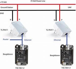 10  Ethernet