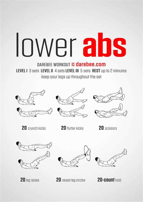 Best Abs Workout Best Lower Abs Exercises Workouts How To Get V Cut