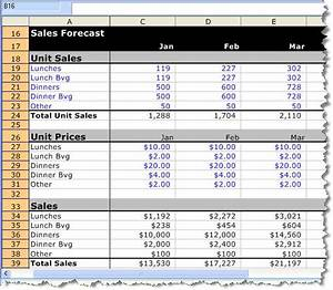 A detailed sample restaurant sales forecast bplans for Yearly sales forecast template