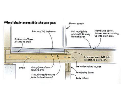 ada shower niche height wheelchair accessible shower pan homebuilding