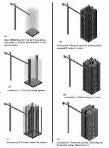Automated Layout Of Concrete Formwork System