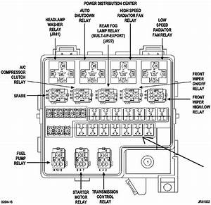 Where Can I Get A 2004 Chrysler 4dr Sedan Fuse Box Diagram