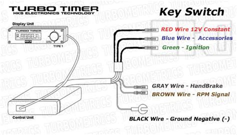 turbo timer wires dsm forums mitsubishi eclipse turbo timer installation diagram