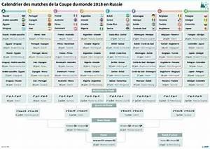 Calendrier Rallycross 2016 Championnat Du Monde : mondial 2018 le calendrier complet le point ~ Medecine-chirurgie-esthetiques.com Avis de Voitures