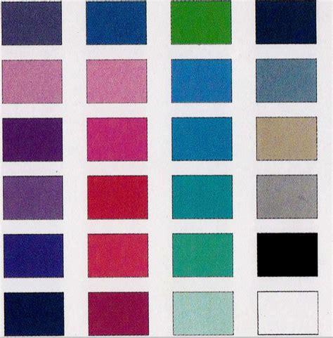 bureau ikea angle mes conseils colorimétrie pour vous relookerclairediterzi fr