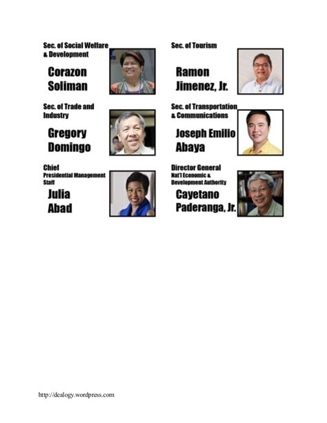 Current Cabinet Members by Cabinet Members Philippines