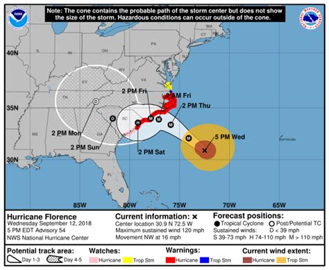 Customers without power, over time. Alabama Power crews await arrival of Hurricane Florence ...