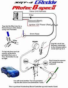 Info  Greddy Profec B-spec Ii Wiring Diagram