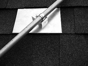 Best Composition Roofing List