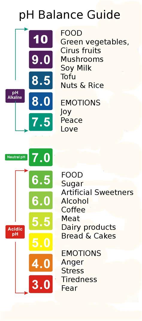 cuisine emotion alkaline balanceuvuqgwtrke