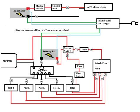Boat Fuse Box Wiring Diagram by 1989 Bass Tracker Pro 17 Wiring Diagram Wiring Diagram