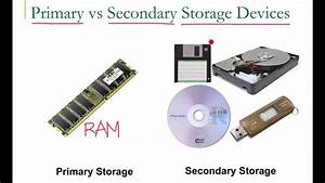 Primary Storage Devices Of Computer | www.pixshark.com ...