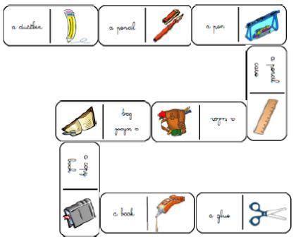 fourniture de bureau en anglais mat 233 riel de classe anglais aux cycles 2 3 flashcards