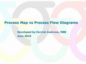 Difference Between Process Map And Process Flow