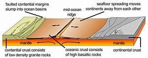 Geological Landscape Of Newfoundland And Labrador