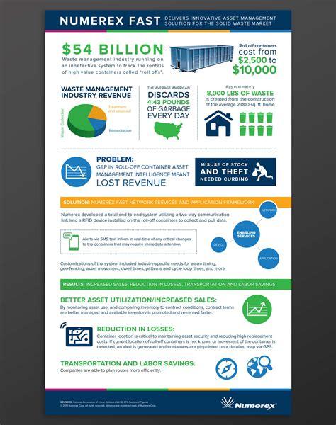 the infographic resume how to create a visual portfolio