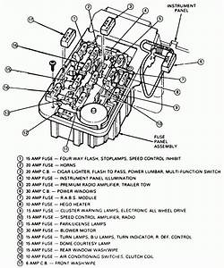 91 Ford F150 Fuse Box Diagram Fuse Box Diagram 1991 Ford
