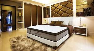 Kingkoil bedding m sdn bhd imperial comfort 200 for Comfort inn mattress brand