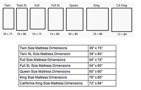size king mattress the size mattress bed dimensions home design