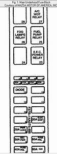 Fuse Box Diagram 1994 Mazda B2300 Pickup