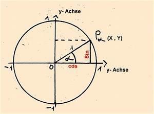 Sin Cos Tan Winkel Berechnen : sin x wurzel 1 cos 2 x onlinemathe das mathe forum ~ Themetempest.com Abrechnung