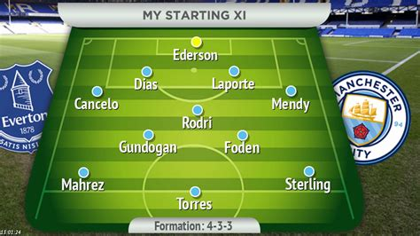 Everton Starting Lineup : Everton Vs Man City Predicted ...