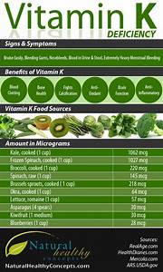 Health, Natural health and Vitamin k on Pinterest