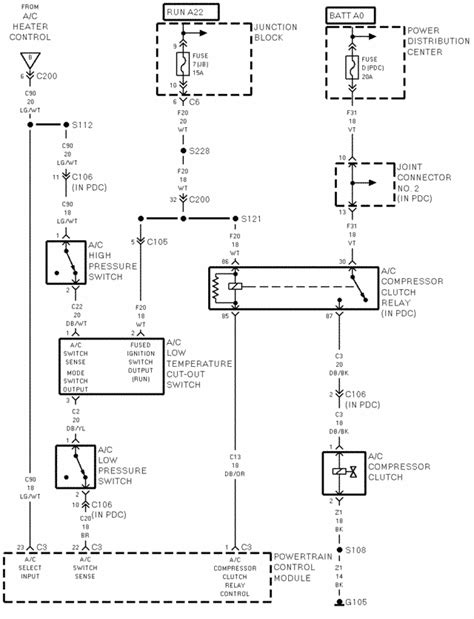 Wiring Diagram 99 Dodge Durango by I A 99 Durango And The A C Fuse In The Engine