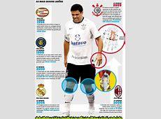 Ronaldo Video Library Timeline