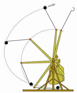 File:Trebuchet Scheme.png - Wikimedia Commons