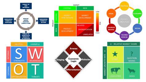 top business strategy  management frameworks explained