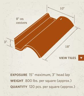 clay roof tile prices